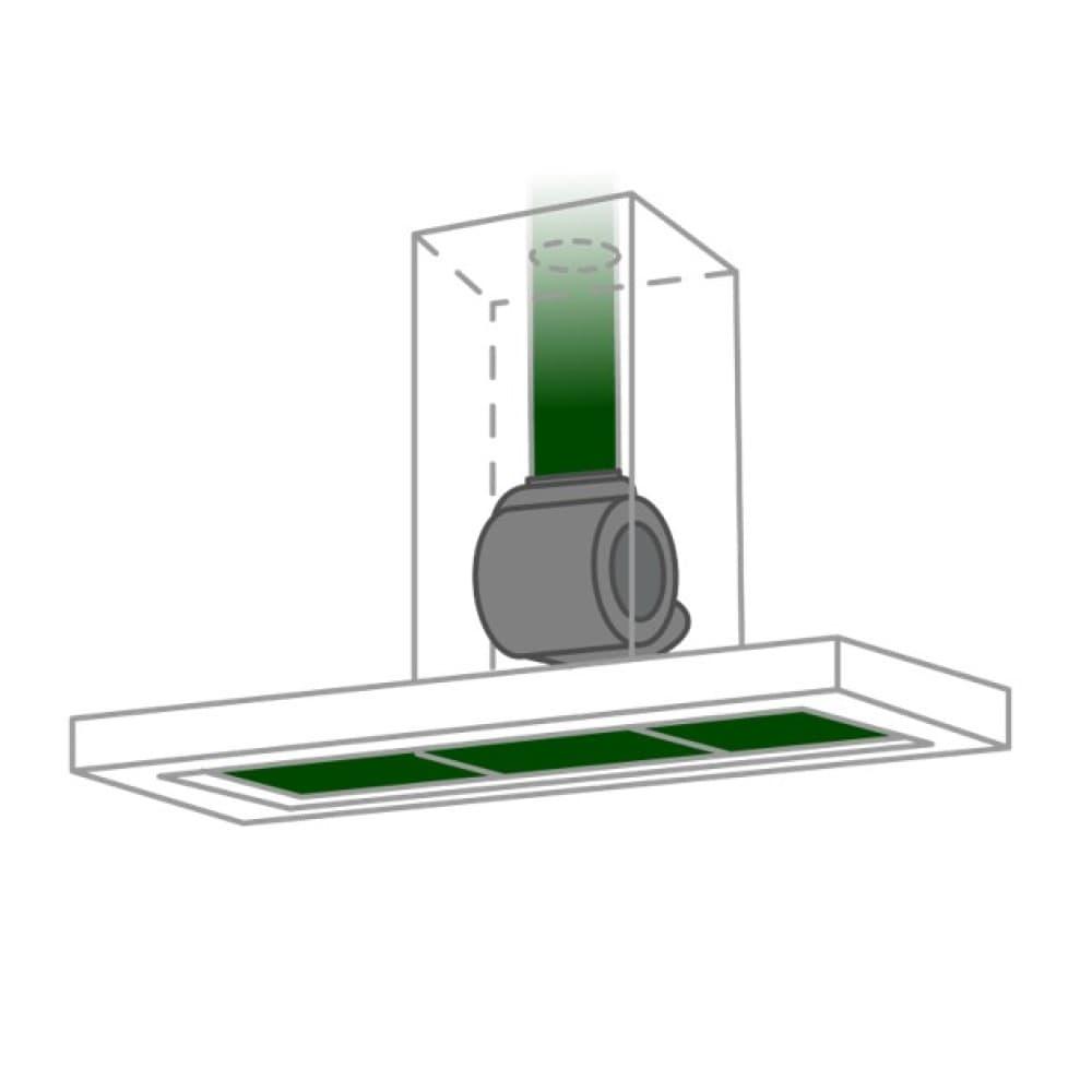 Guida alla scelta della cappa: Installazione aspirante con filtro antigrasso