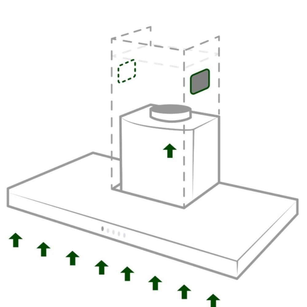 Guida alla scelta della cappa: Installazione filtrante non collegata alla canna fumaria